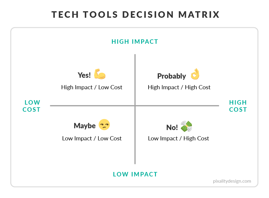 tech tools decision matrix_pixality_hires